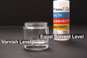 Solvent Compatibility