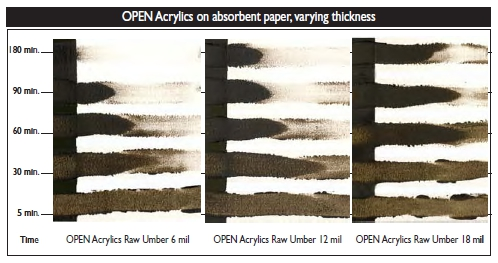 Extending the Acrylic Range Developing OPEN Acrylics | Just