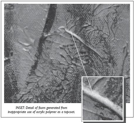 Acrylic Polymer as a Topcoat