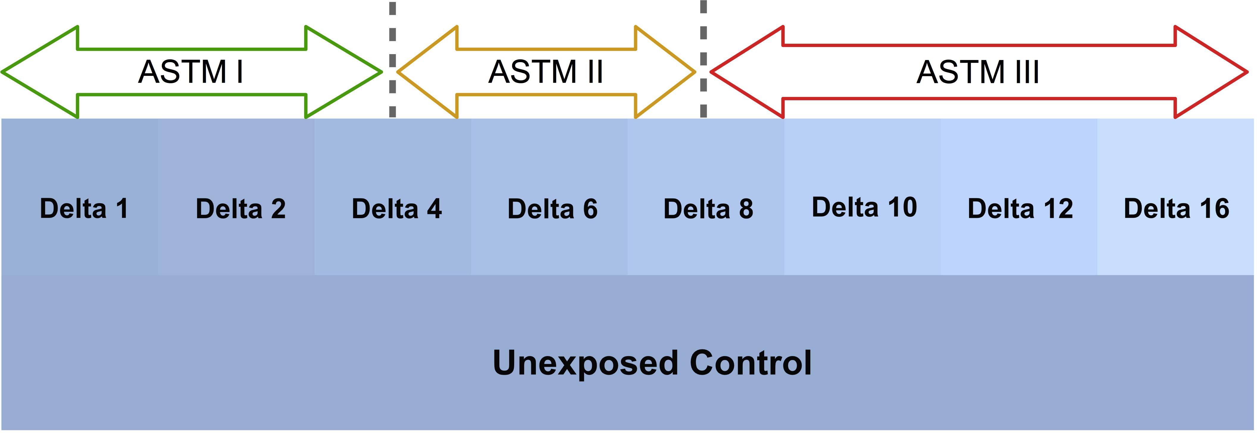 Delta E: A Key to Understanding Lightfastness Readings | Just Paint