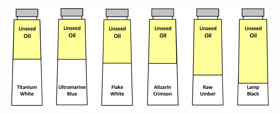 Tubes representing the average volume of oil vs pigment.