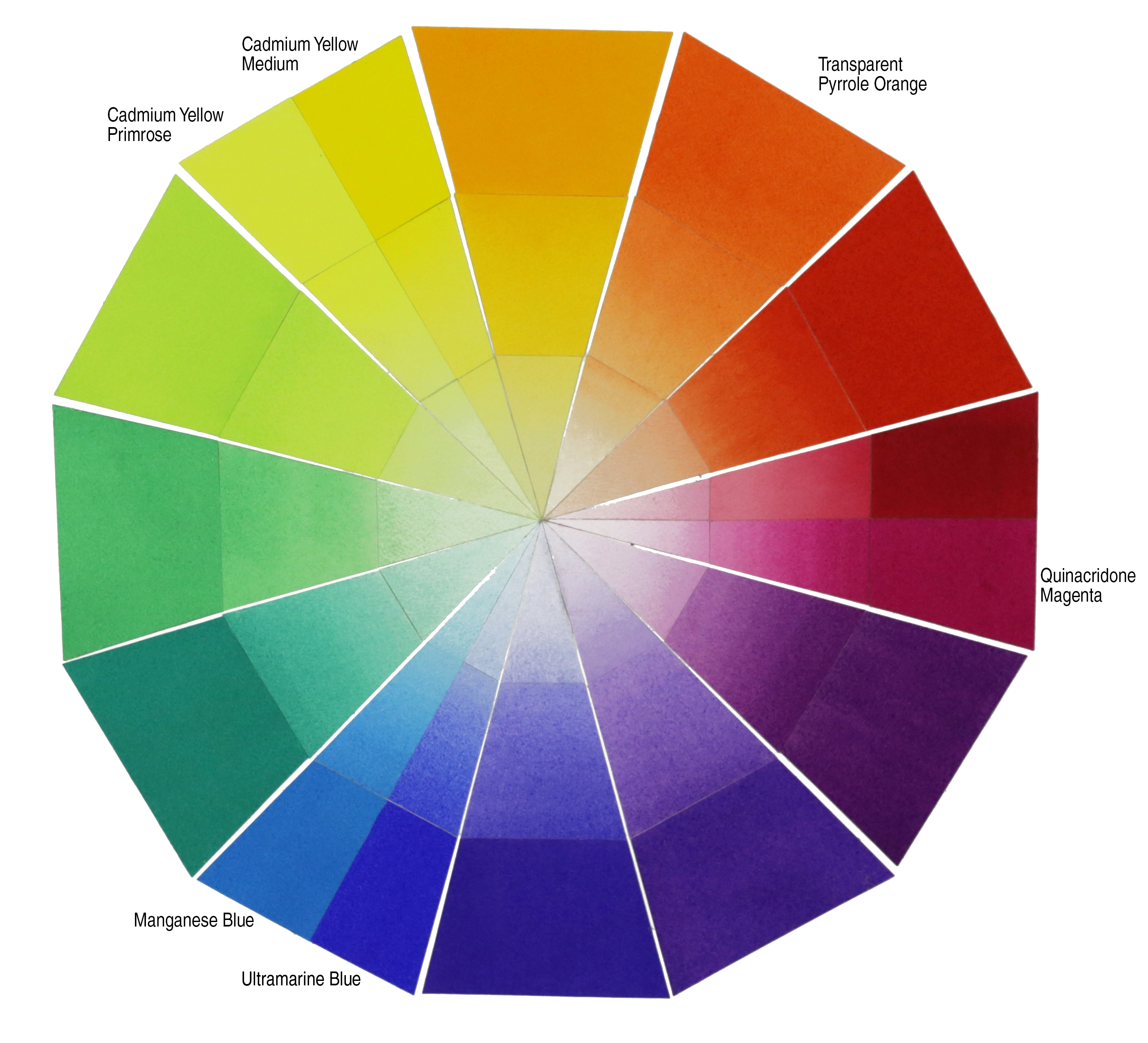 just six paints: the (almost) double primary approach to a qor color
