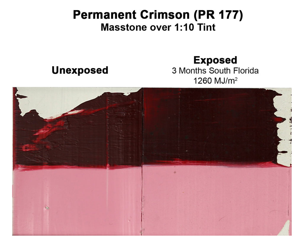 Permanent Crimson Lightfastness Test Results