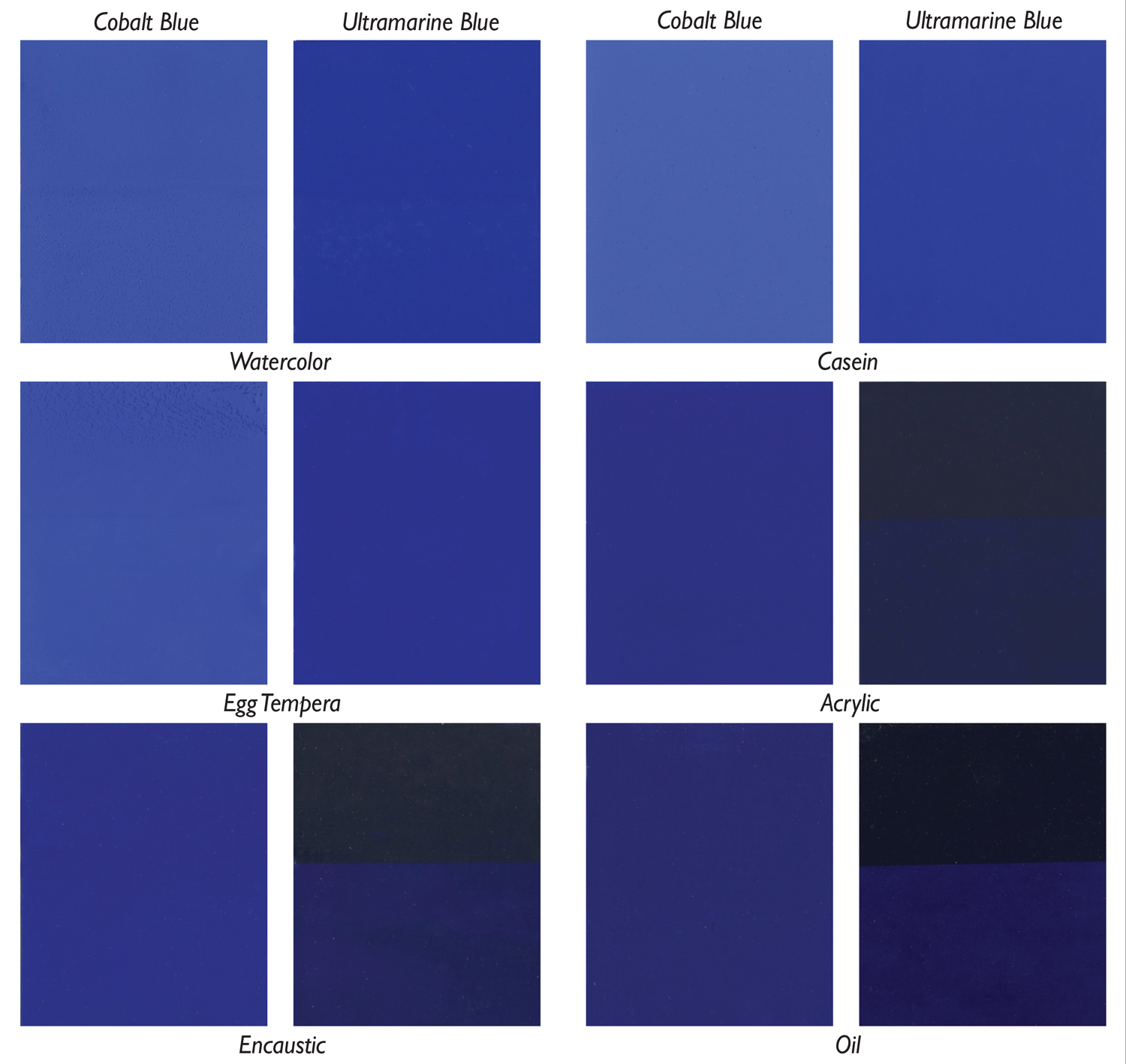 Image 1 Caa Materials Panel Presentation Board Showing Cobalt And Ultramarine Blue In Watercolor