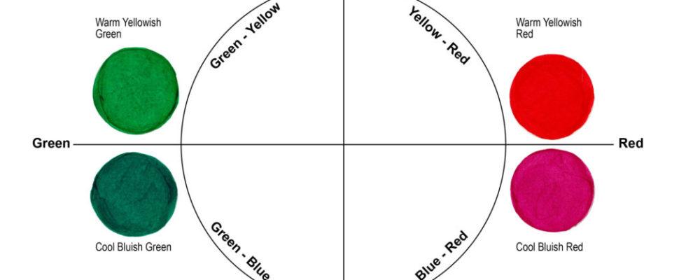 Color Circle Split Primary