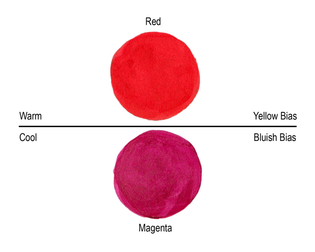 Figure 3: The reds are spit into a warm, yellowish red on top and a cool, bluish red (magenta) on bottom.