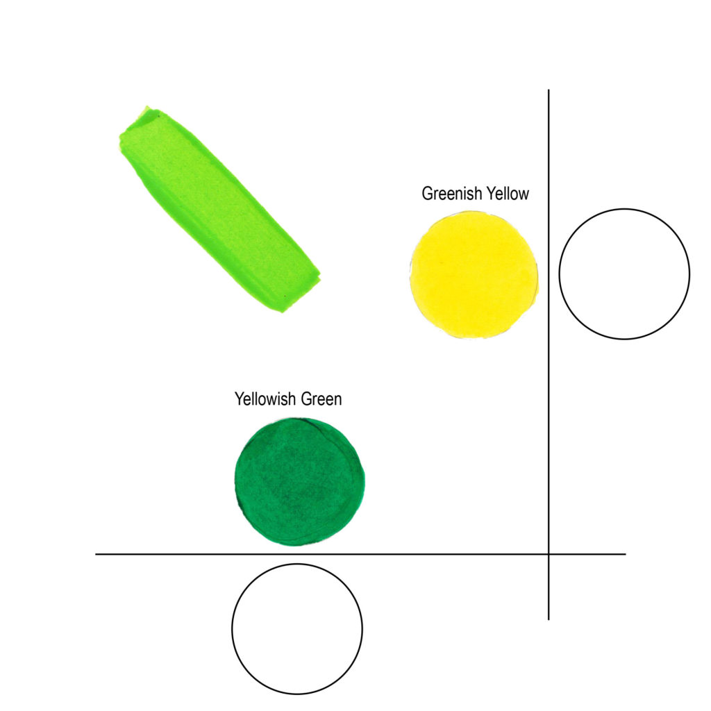 Figure 7: Mixing yellowish green with greenish yellow yields a clean, bright green.