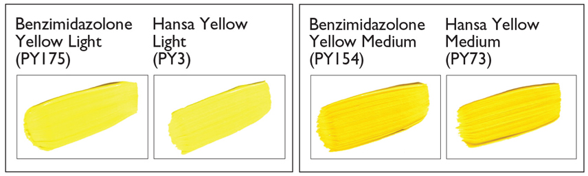 Featured image for Always Striving for the Best: The Introduction of Benzimidazolone Yellow Medium (PY154) & Benzimidazolone Yellow Light (PY175)