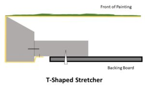 Image 2: Cross-section of a stretcher with T-Shaped Profile and Backing Board.